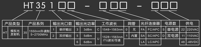 ht3510 1550nm外调制光发射机 - 技术参数
