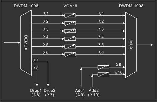 电路 电路图 电子 原理图 520_337