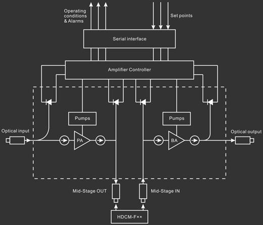 rs485放大器电路图