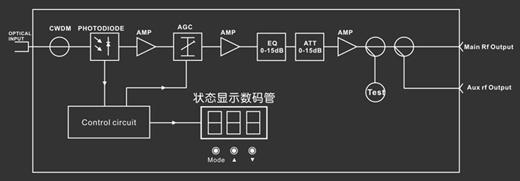 电路 电路图 电子 原理图 520_181